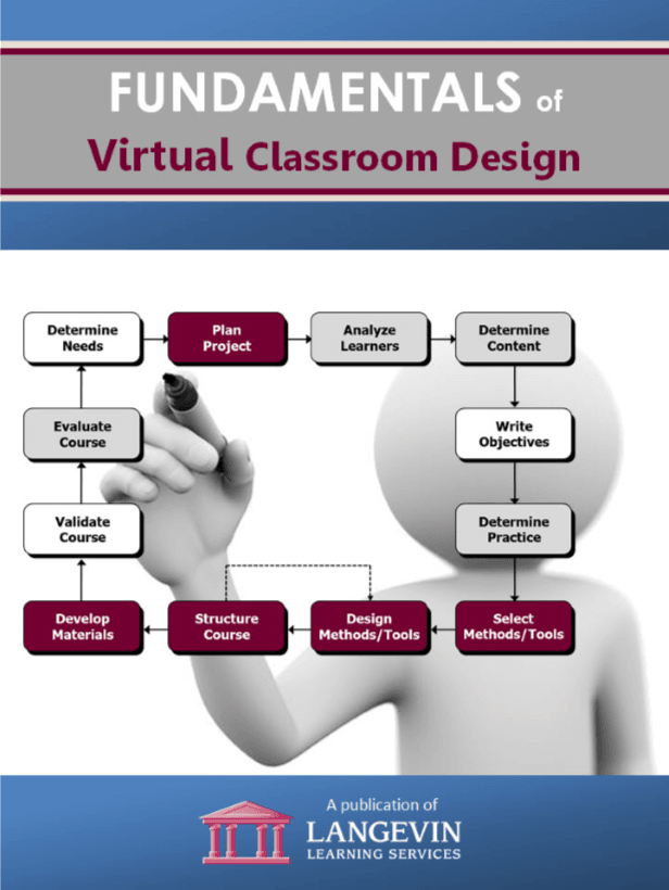 Fundamentals of virtual classroom design guide